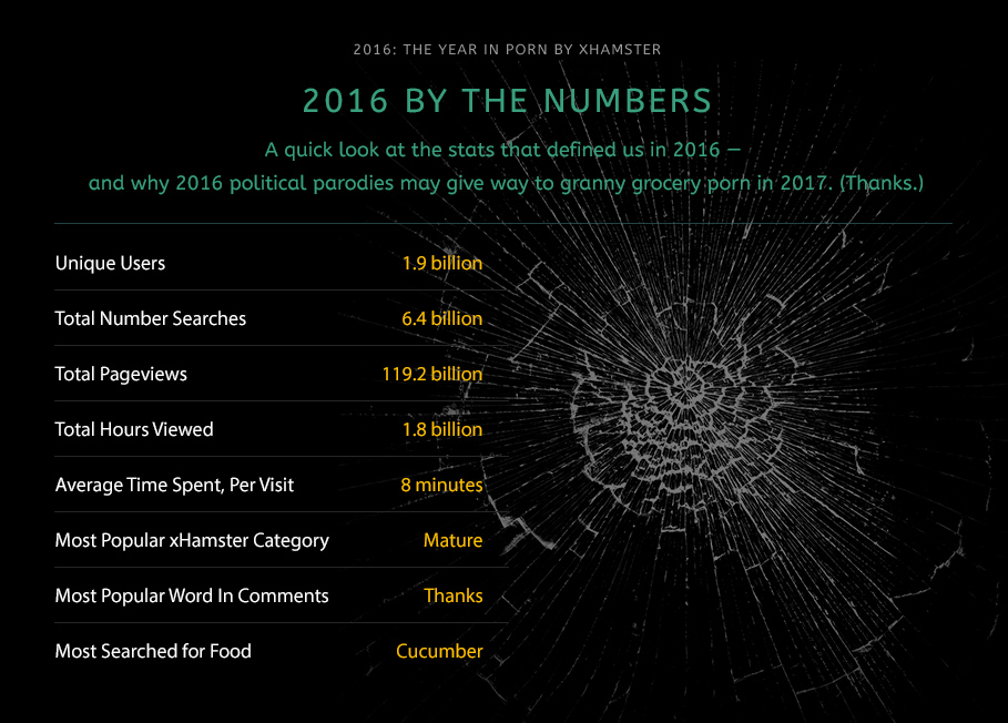 2016_by_the_numbers.jpg