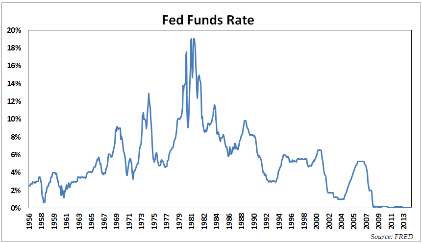 Fed-Funds.png
