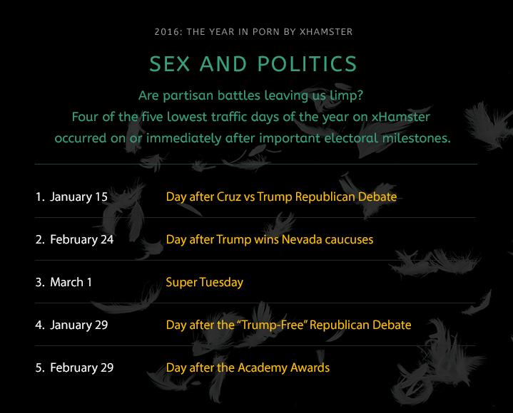 Sex_and_Politics.jpg